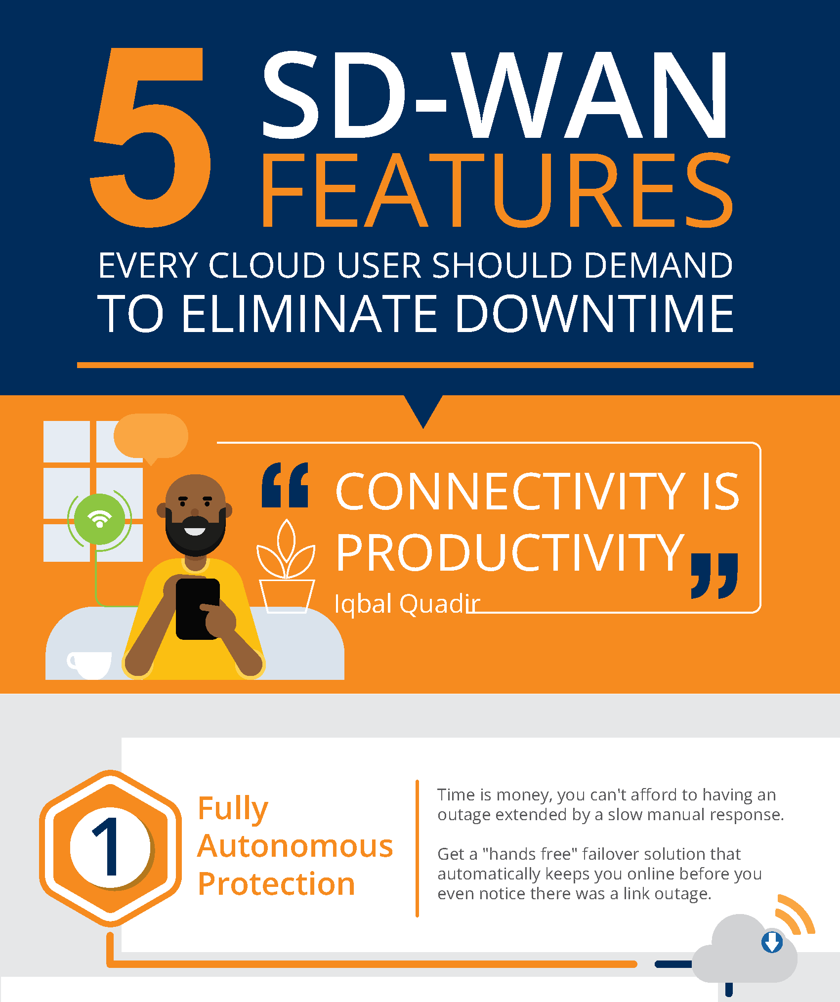 https://www.nolinetel.com/wp-content/uploads/2020/02/Infographic-SD-WAN-Failover_Infographic-Image.png